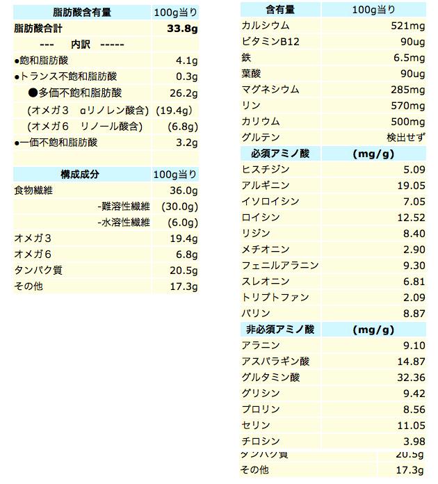 item2_4-1