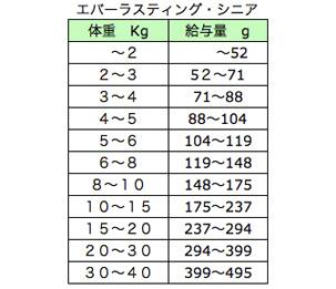 item2_4